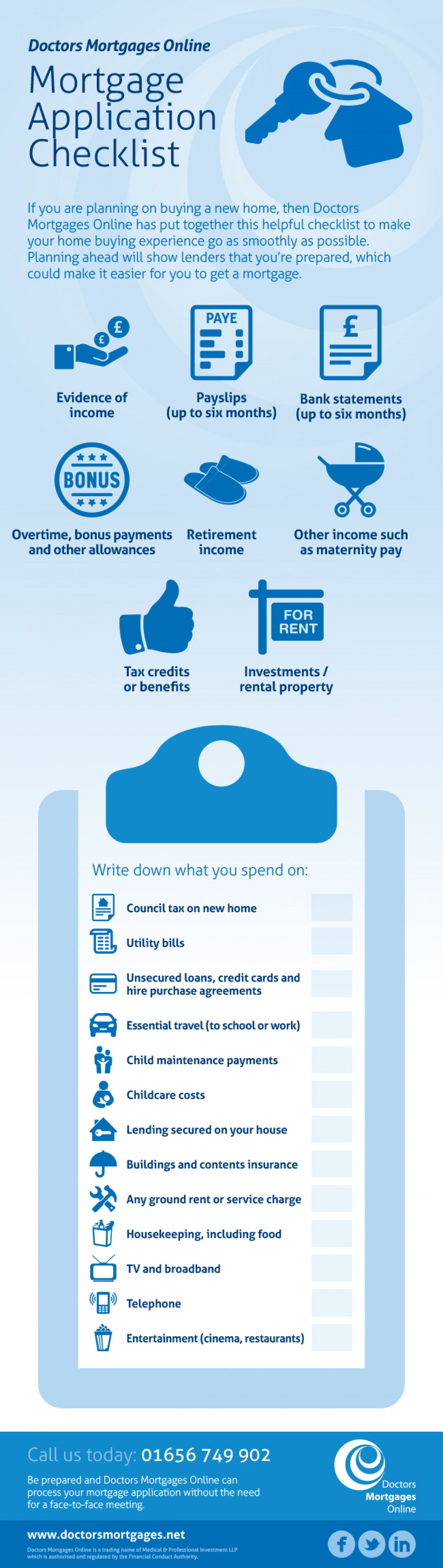 Mortgage Application Checklist Infographic