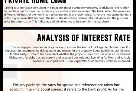 Mortgage Consultant in Singapore For The Home Loan Infographic