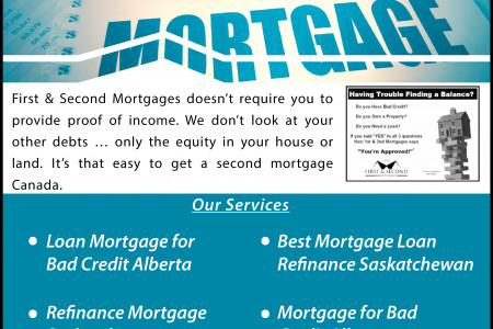 Mortgage for Bad Credit Alberta Infographic