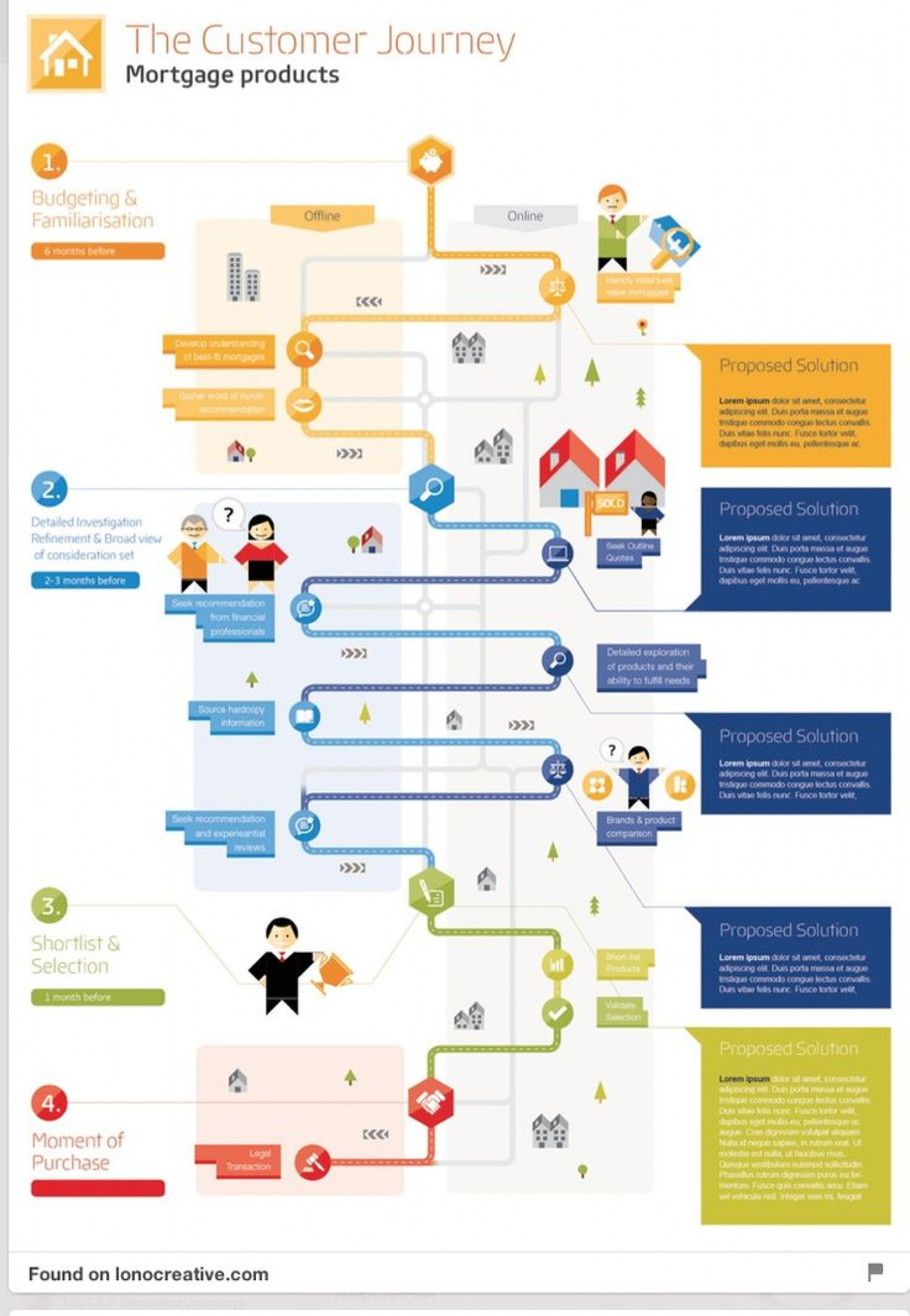 Mortgage Hero Infographic