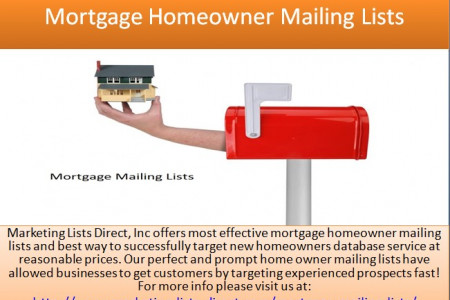 Mortgage Homeowner Mailing Lists Infographic