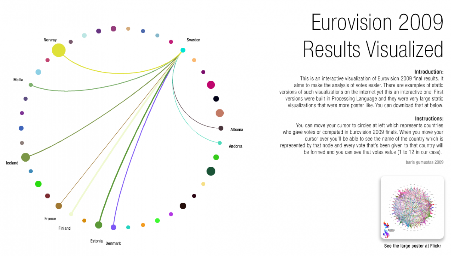 Moscow 2009 Eurovision Results Infographic