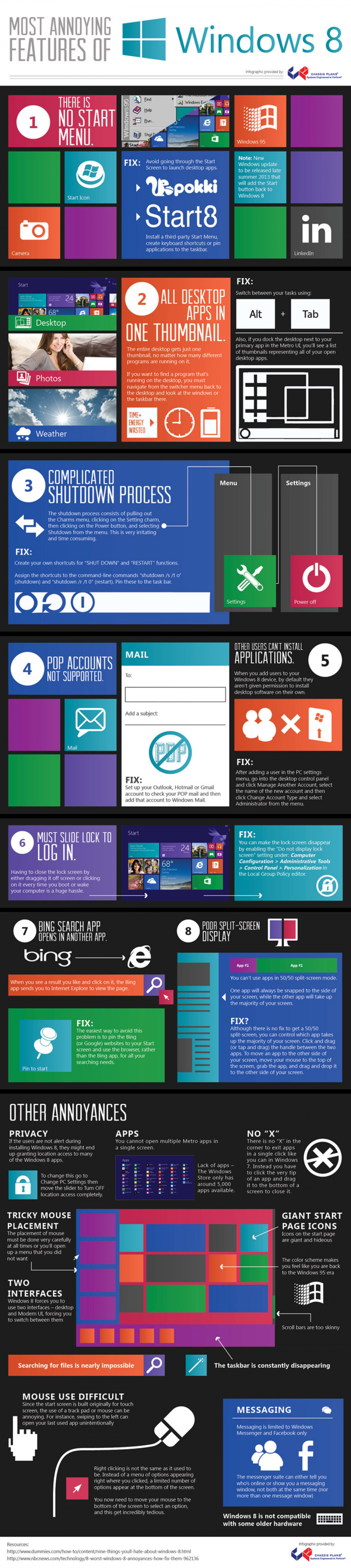 Most Annoying Features of Windows 8 Infographic