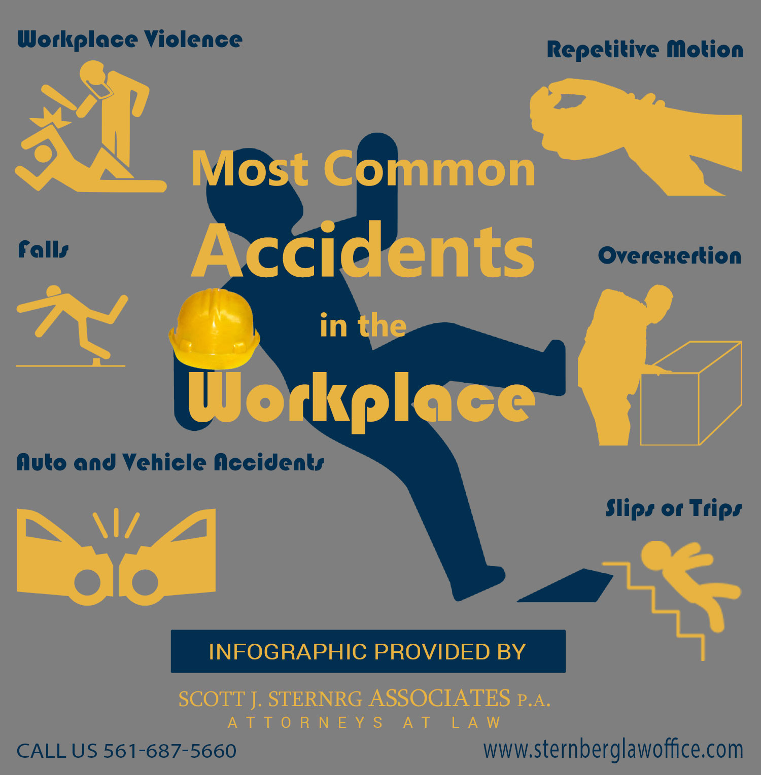common accidents This is a common accident so be wary when riding on a route with multiple parking lot exits how to avoid it: you will need all of your bike handling skills to avoid the danger of riding on a road with multiple driveway exits onto the road.