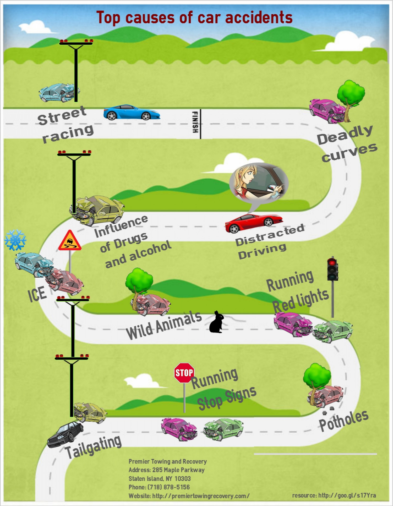 Most common causes of car accidents Infographic