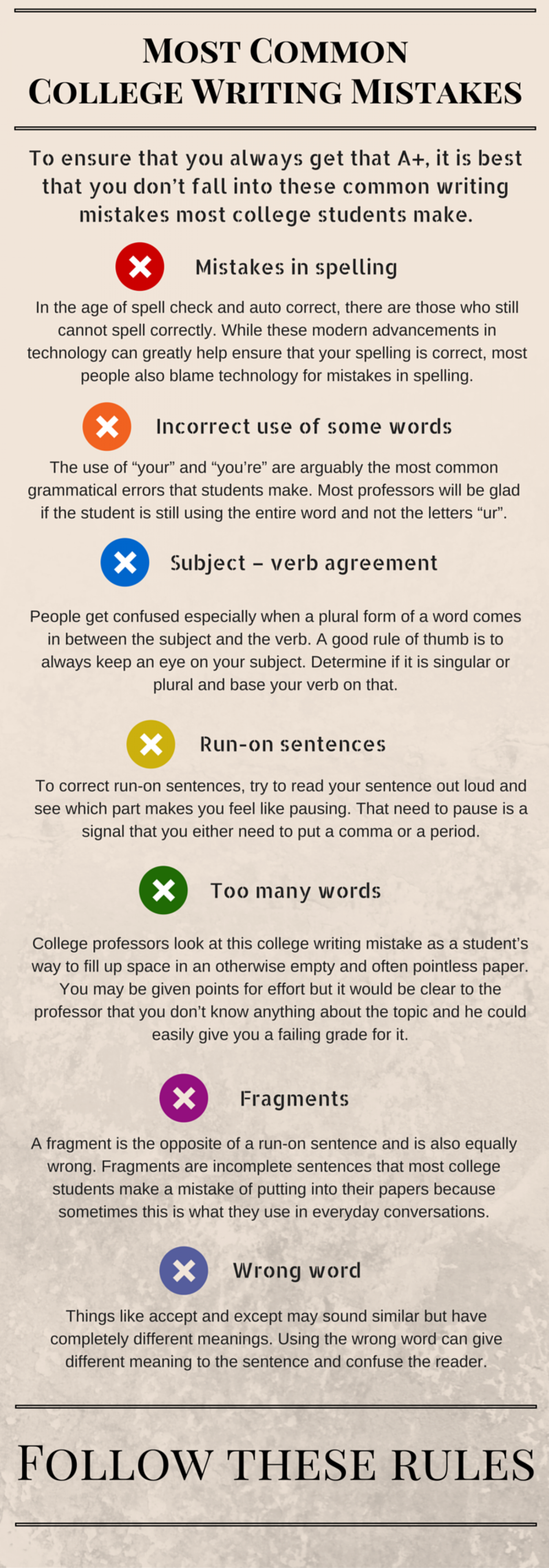 worst college essay mistakes The 5 biggest mistakes college students make college admissions experts offer tips on selecting a topic as well as writing and editing the essay.