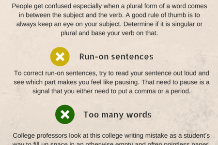 Most Common College Writing Mistakes Infographic