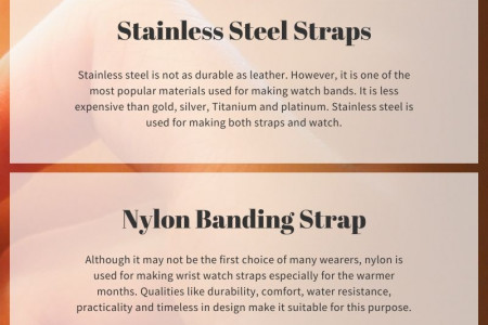 Most Common Materials used for Making Watch Bands Infographic