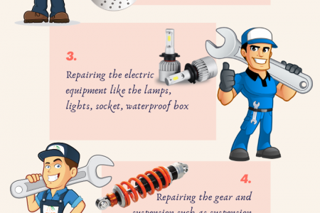Most common Trailer repairs Infographic