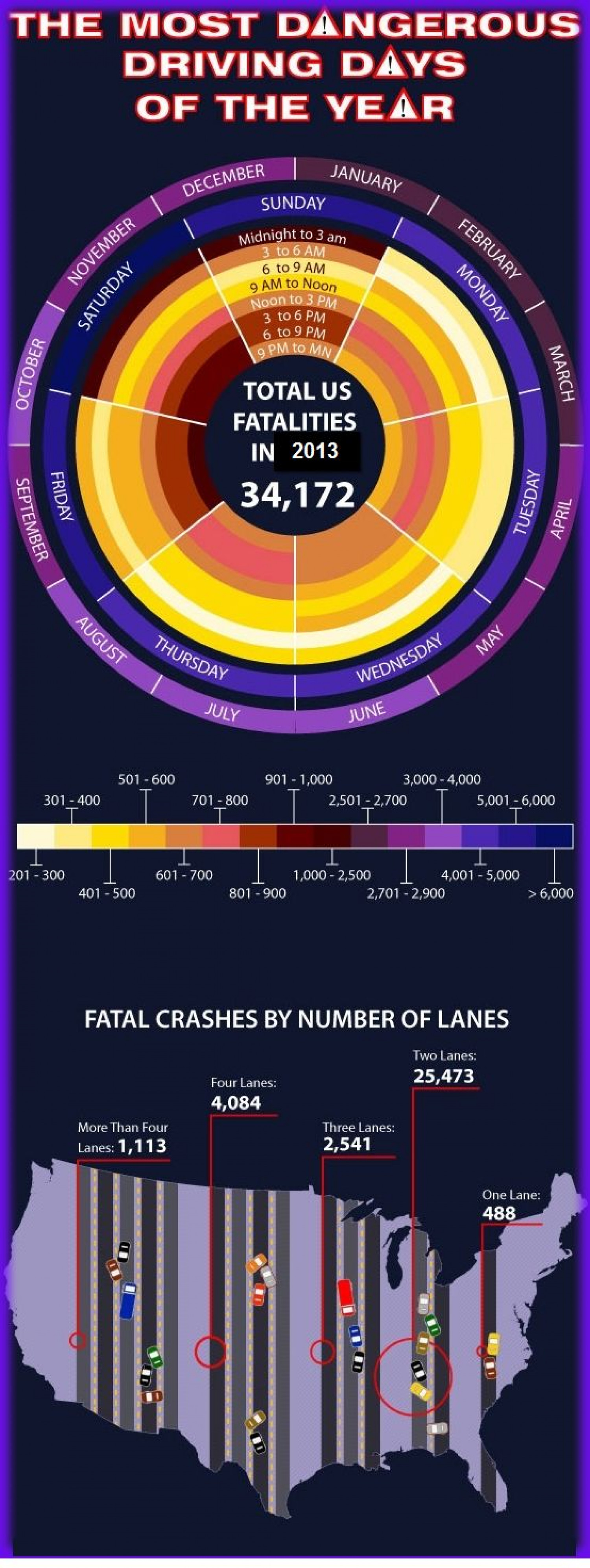 The Most Dangerous Driving Days of The Year Infographic