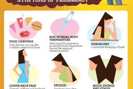Most Early Signs & Symptoms of Pregnancy Before Missed Period Infographic