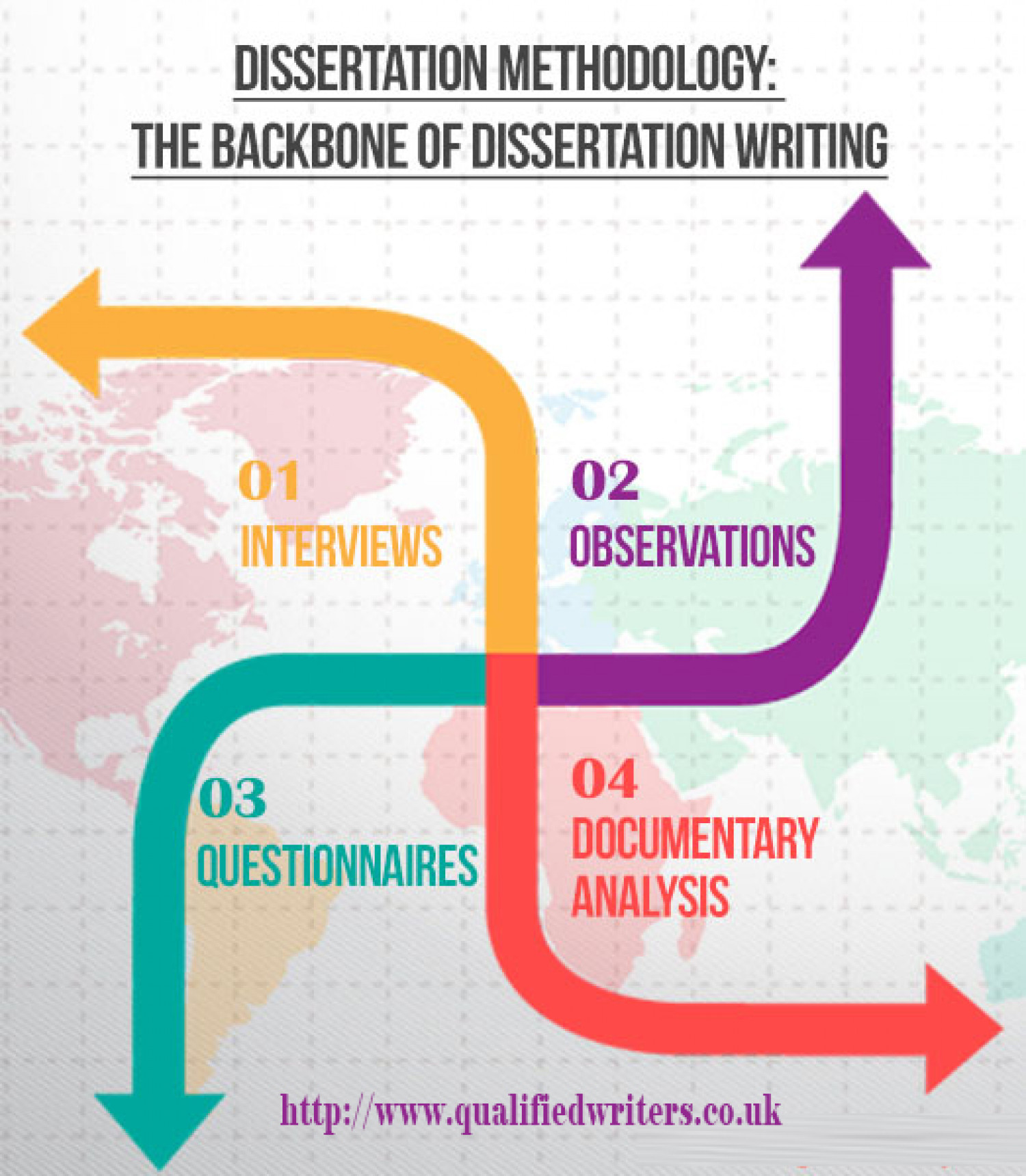 Most Effective Tips for Dissertation Writing  Infographic