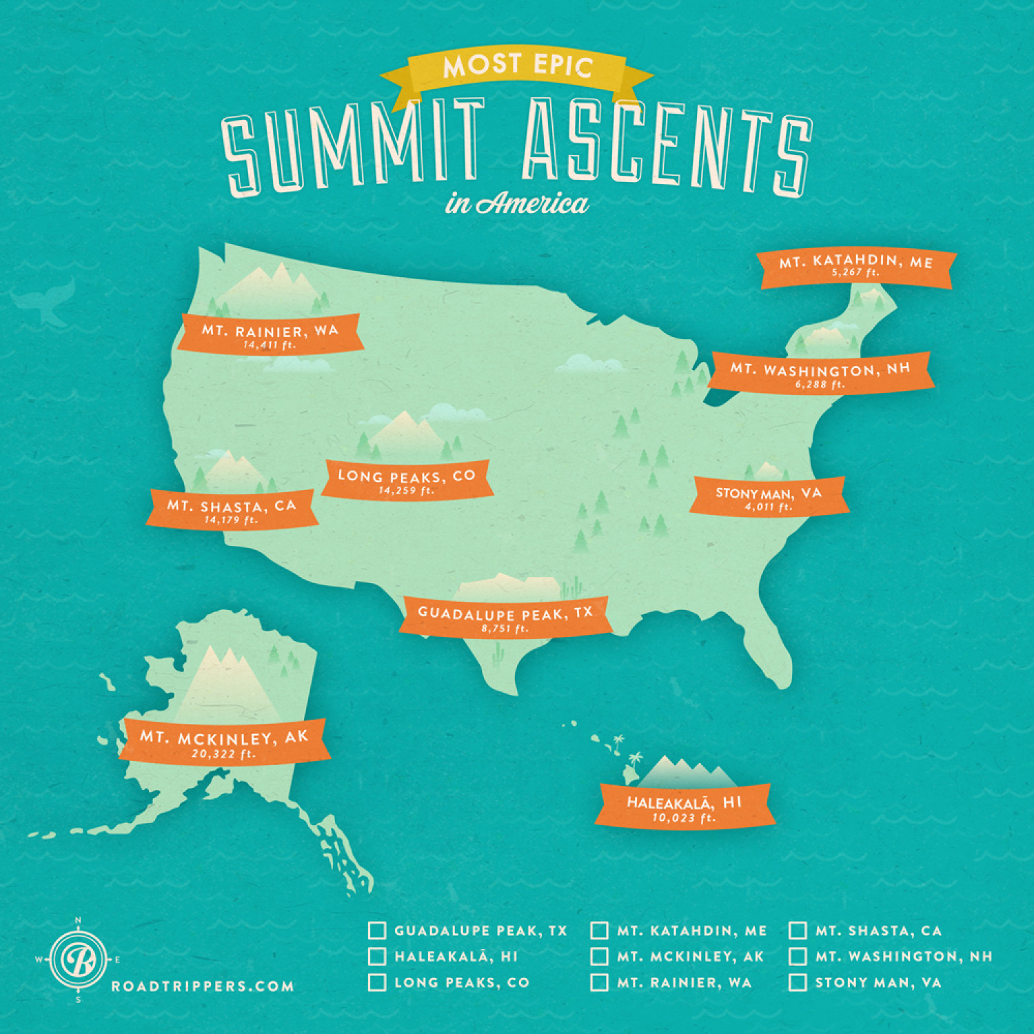 Most Epic Summit Ascents Infographic