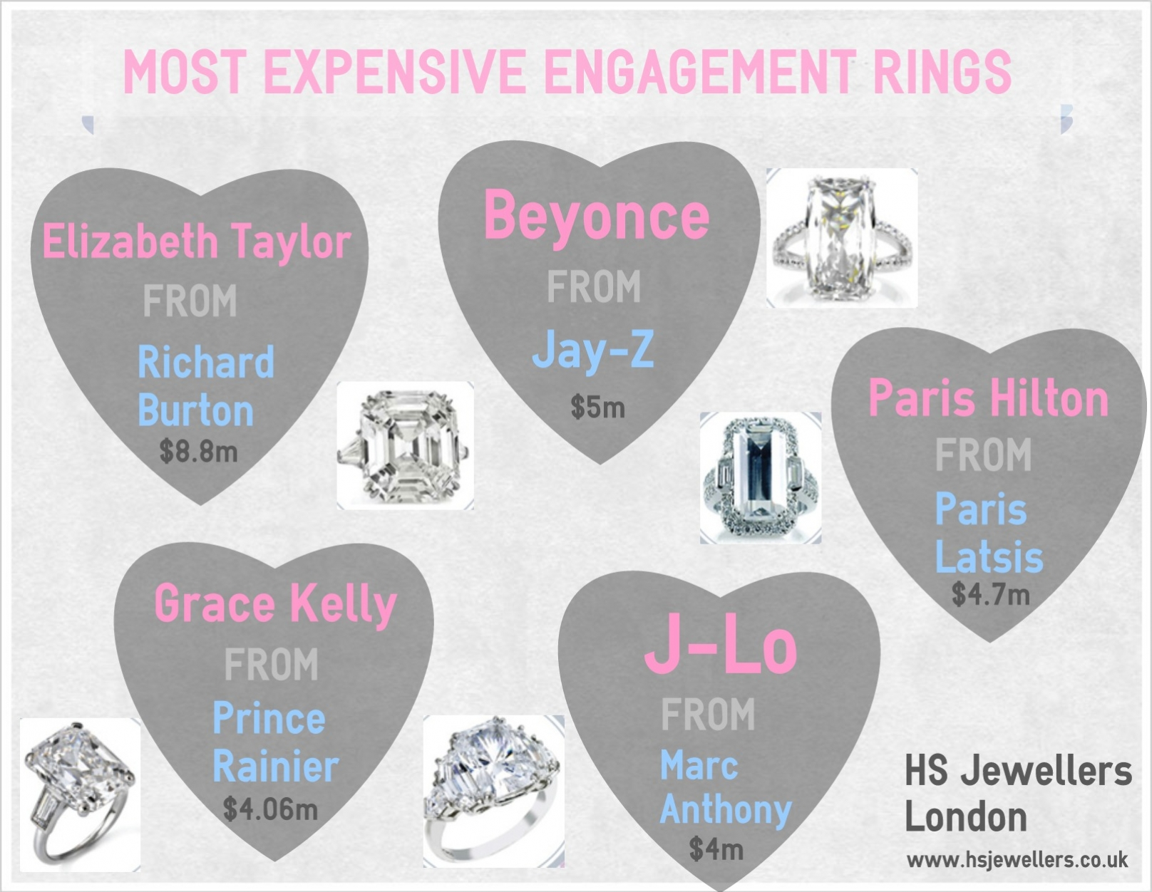 jewellery celebrity engagement time rings of the what all wear who most wedding expensive