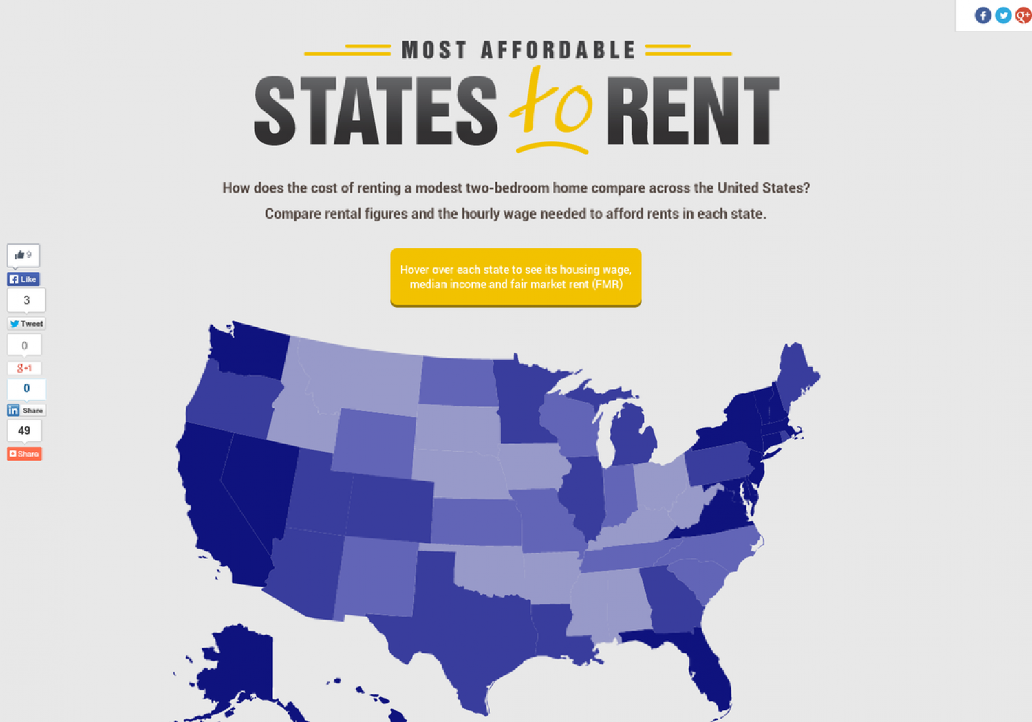 Most Affordable States to Rent Infographic