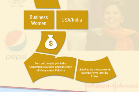 Most Influential Women Infographic