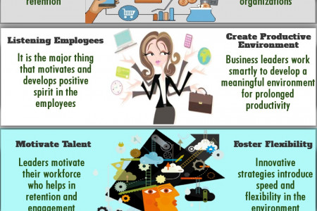 Most Innovative Ways of Talent Retention Infographic