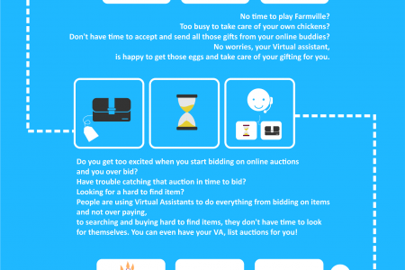 Most Interesting uses for a Virtual Assistant Infographic