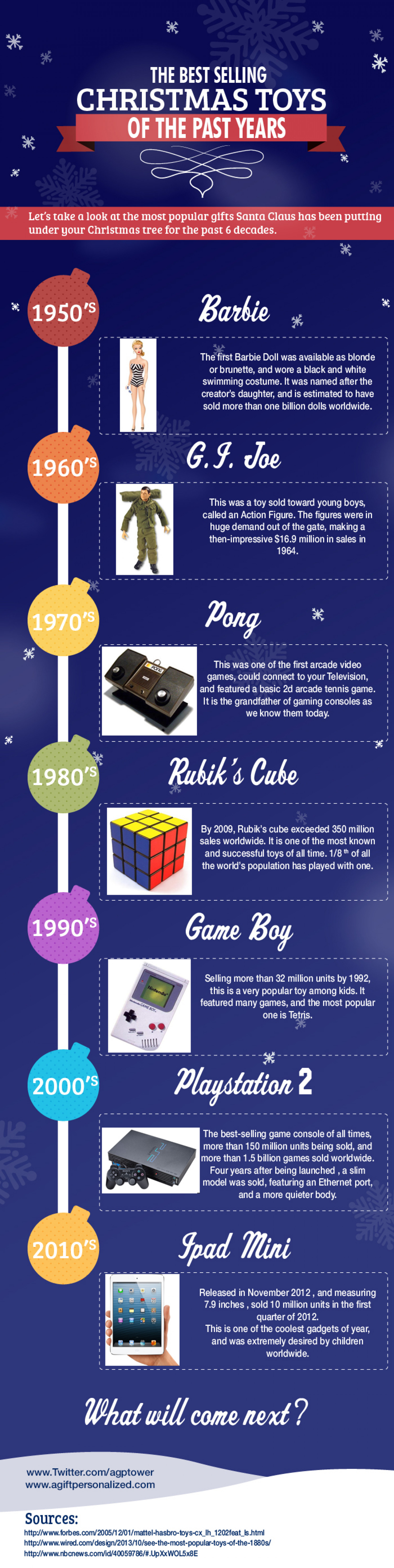 Charming Most Popular Gifts This Christmas Part - 13: Most Popular Christmas Gifts From The Past 6 Decades Infographic