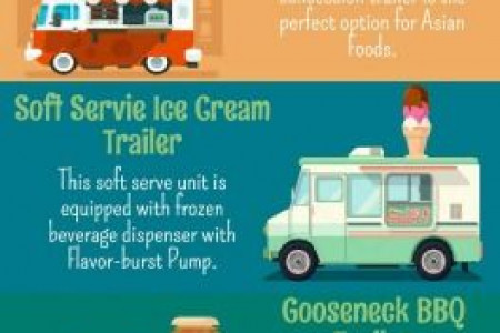 Most Popular Food Truck Infographic