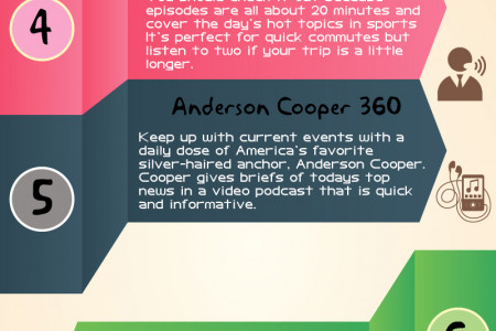 Most Popular Podcasts Infographic