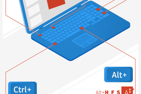 Most popular Powerpoint keyboard shortcuts Infographic
