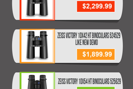 Most Popular Zeiss Victory HT Binocular Selling Online Infographic