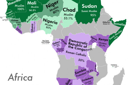 Most Religious Places: Africa Infographic