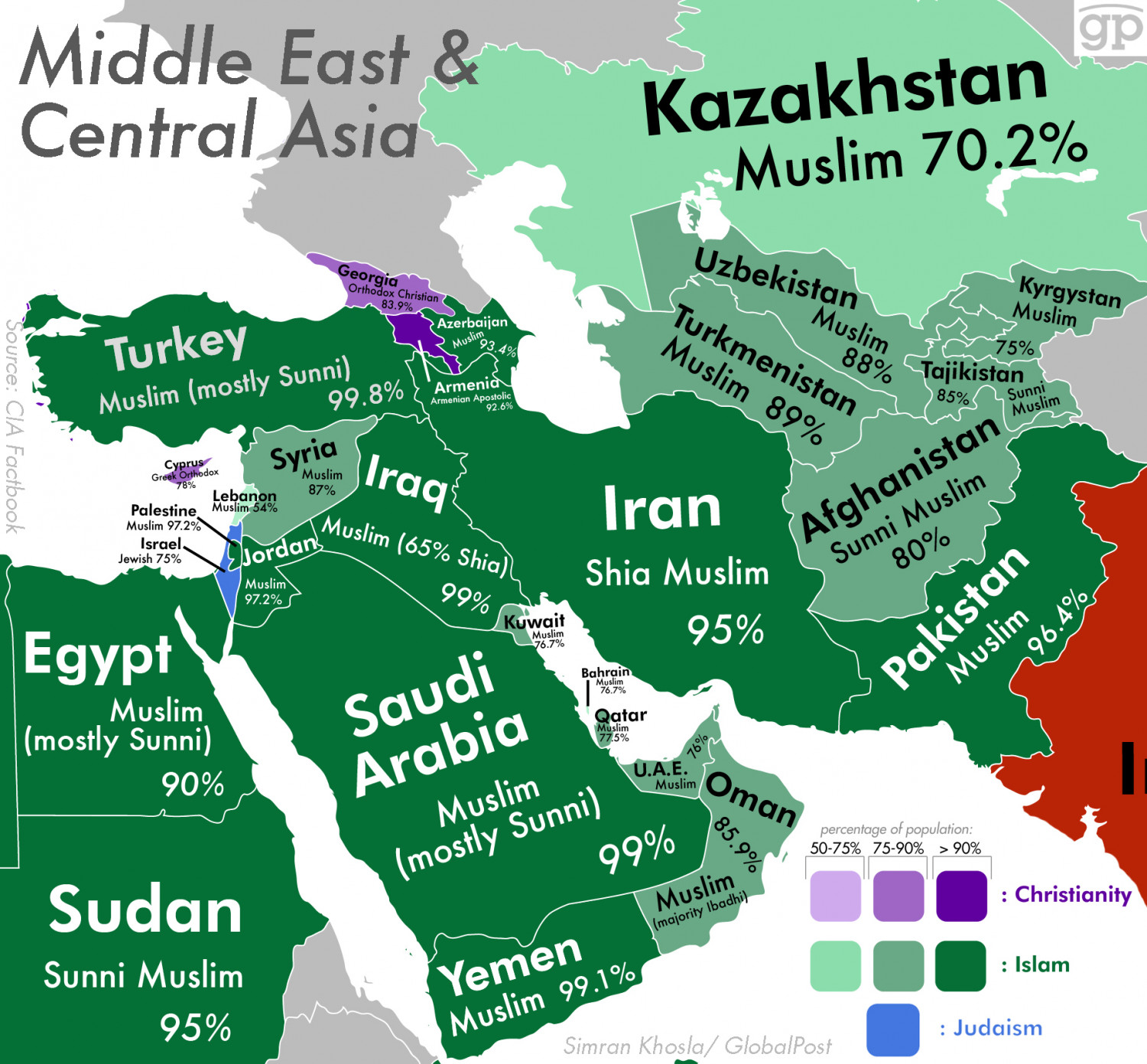 Most Religious Places: Middle East & Central Asia Infographic