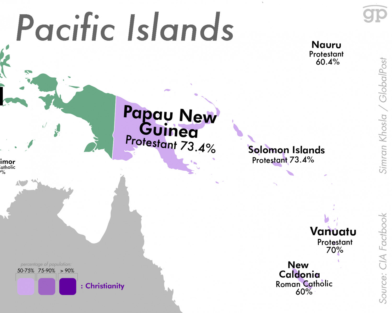 Most Religious Places: Pacific Islands Infographic