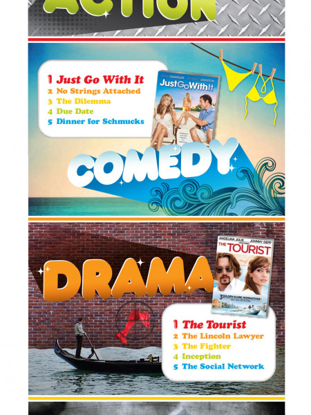 Most Rented Movies of  2011 at Redbox Infographic