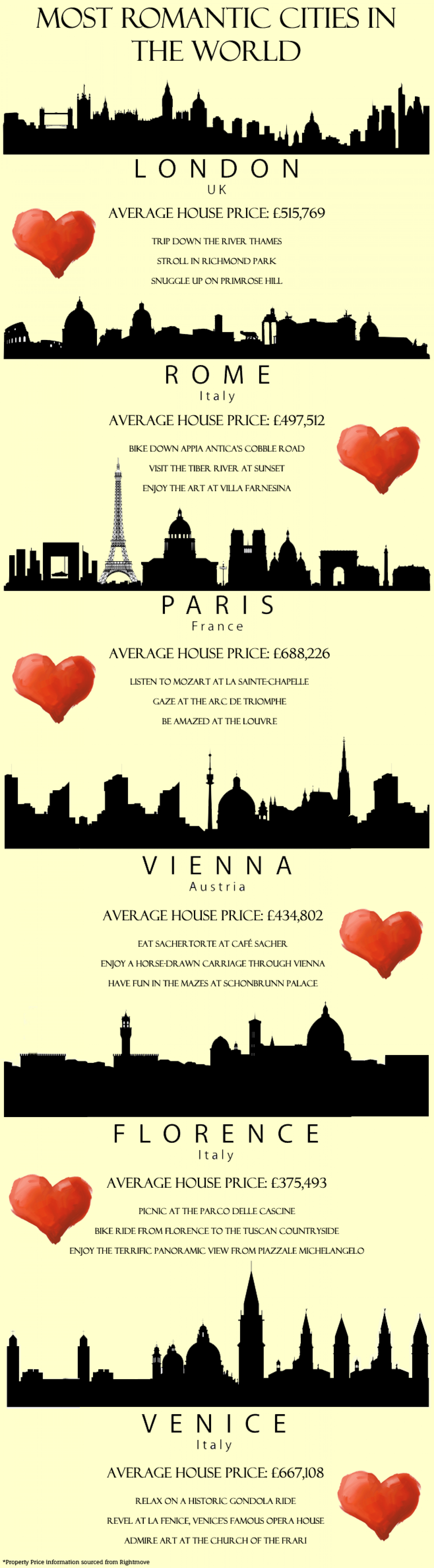 Most Romantic Cities In The World Infographic