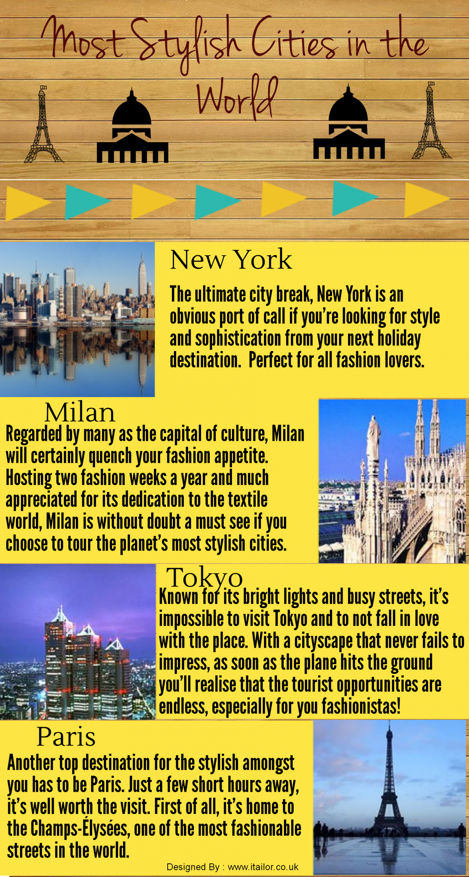 Most Stylish Cities in the World Infographic