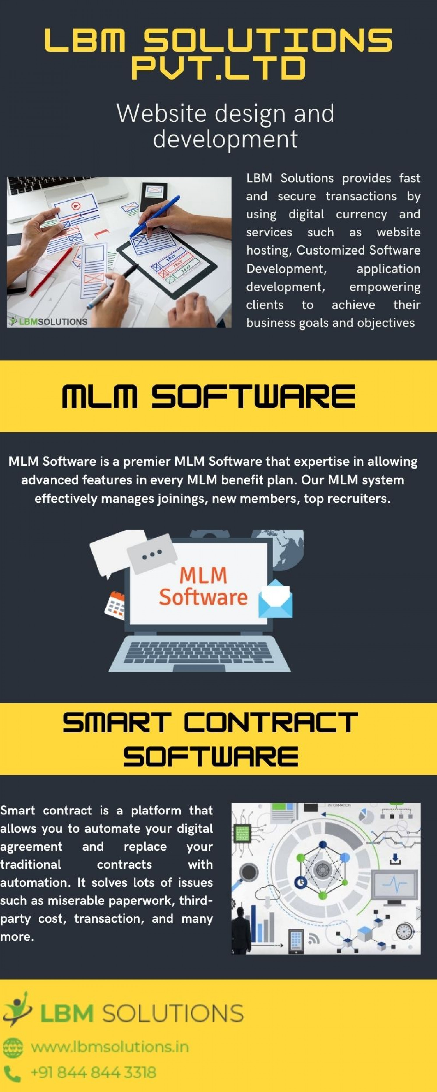 Most Trustable IT Company In India Infographic