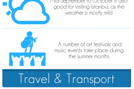 Most Visited City Istanbul – Istanbul Travel Infographic Infographic