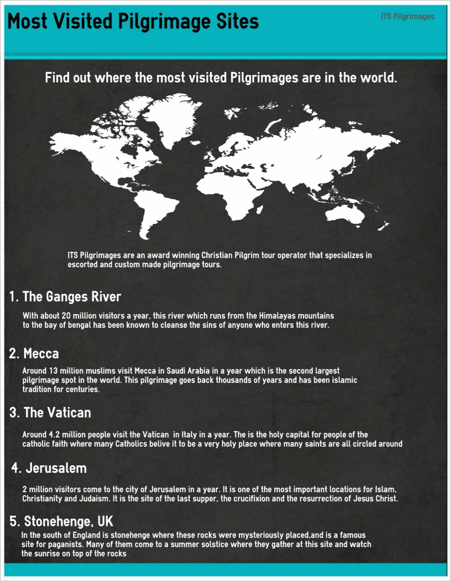 Most visited Pilgrimage sites Infographic