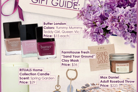 Mother's Day Gift Guide Infographic