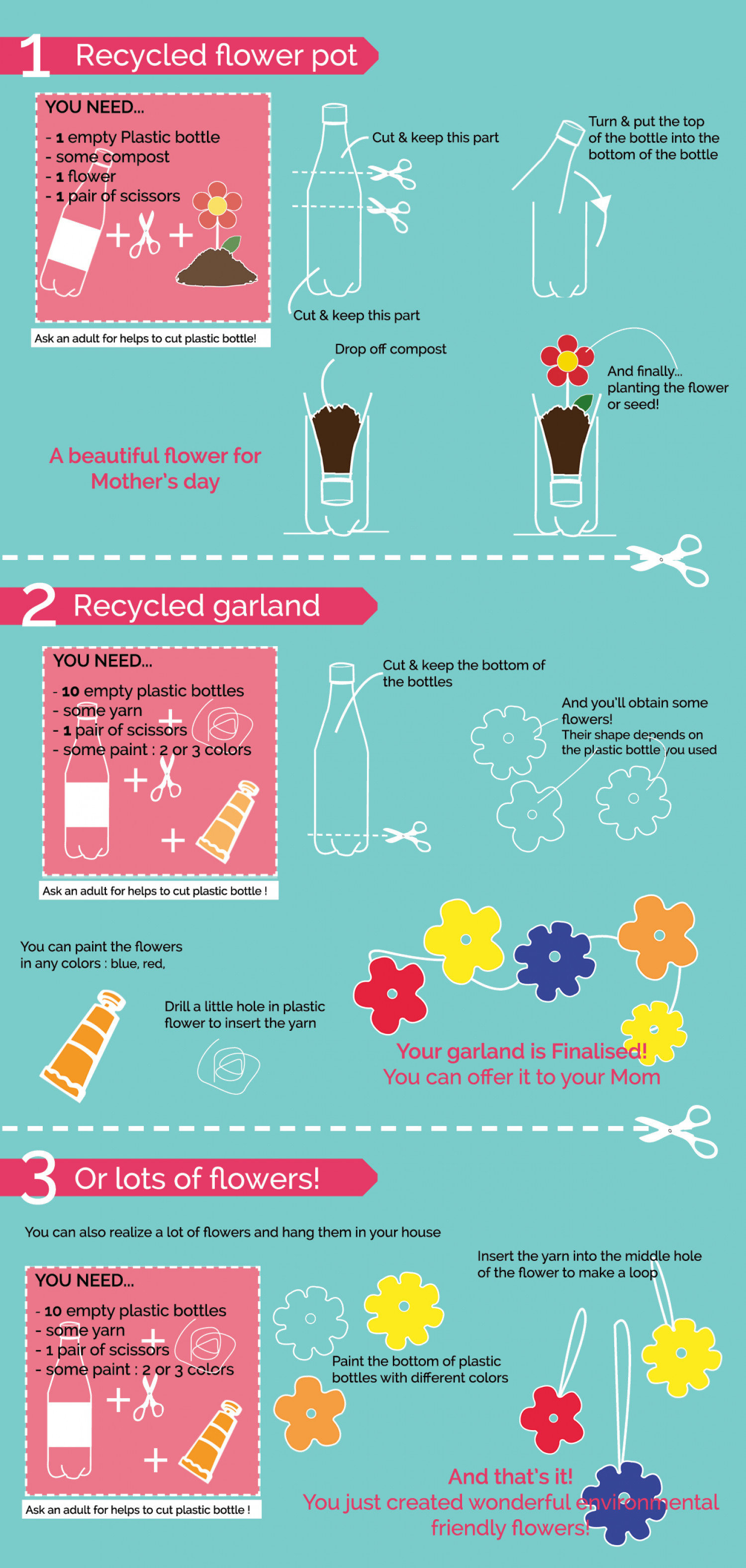 Mother's Day Gift Ideas Infographic