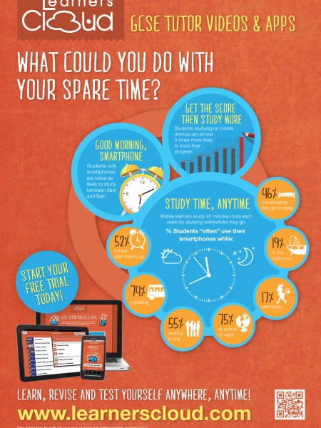 Motivate your students: mobile learning stats Infographic