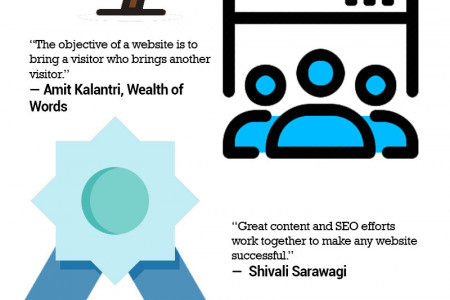 Motivational Quotes to Guide Your SEO Strategies Infographic