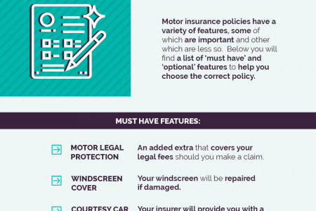 MOTOR INSURANCE – 6 FACTORS TO CONSIDER WHEN CHOOSING A POLICY Infographic