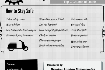 Motorcycle & Scooter Safety Infographic