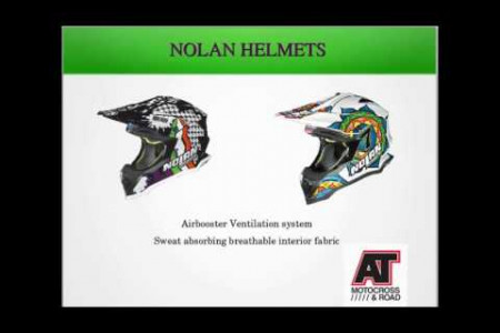 Motorcycle Helmet that Fits Your Style and Safety Infographic