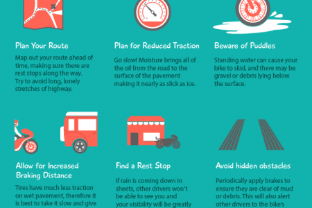 Motorcycle Safety for Riding in the Rain Infographic