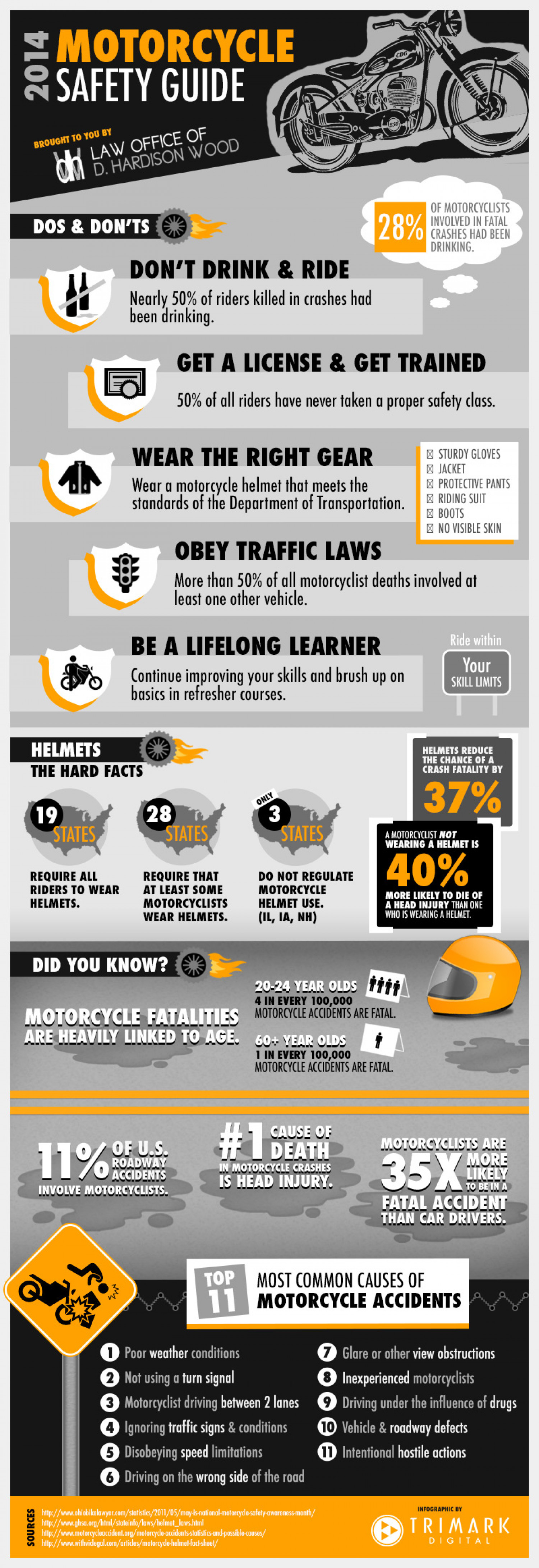 Motorcycle Safety Guide Infographic