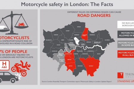 Motorcycle Safety in London Infographic