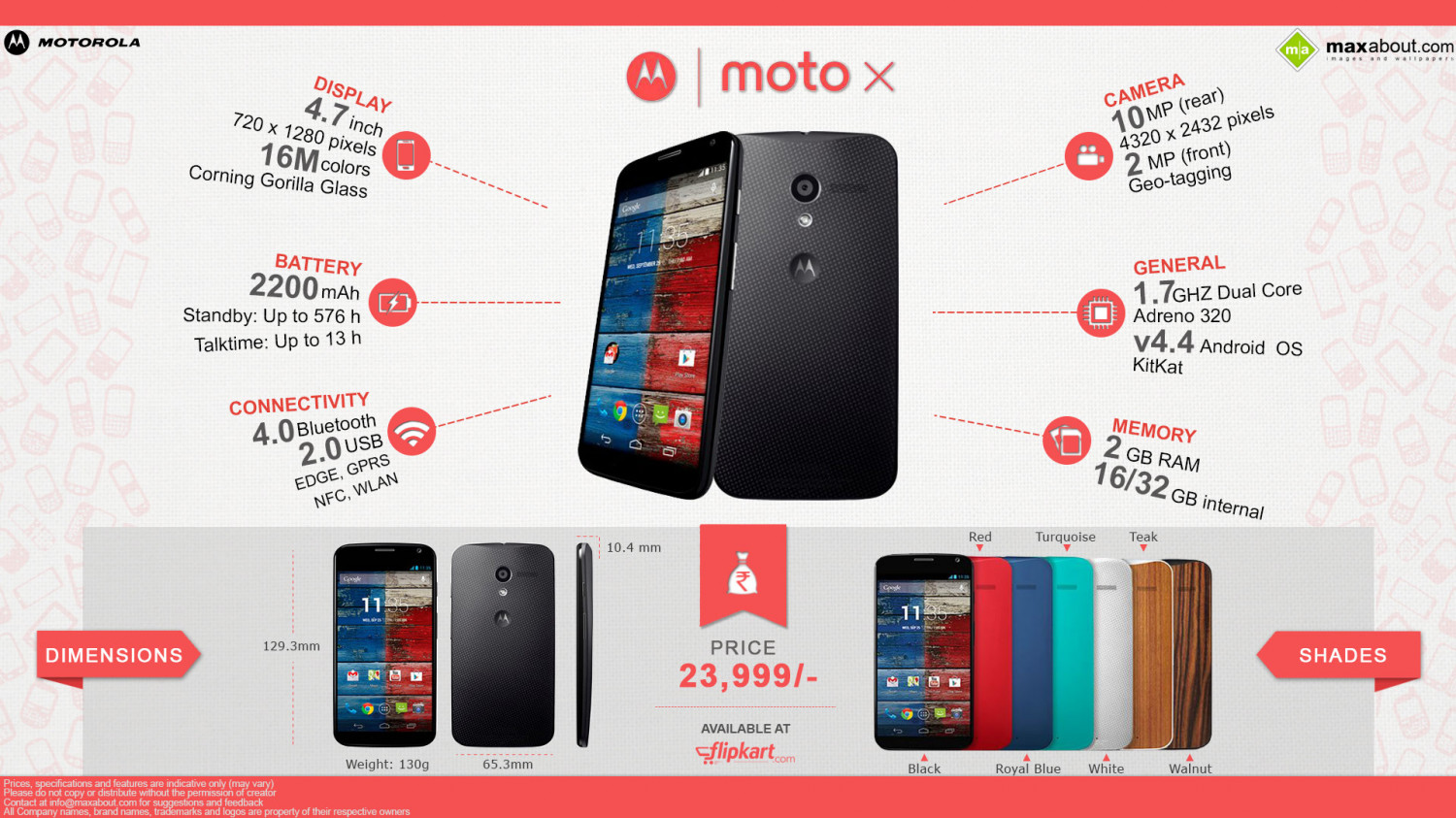 Motorola Moto X: All You Need to Know Infographic