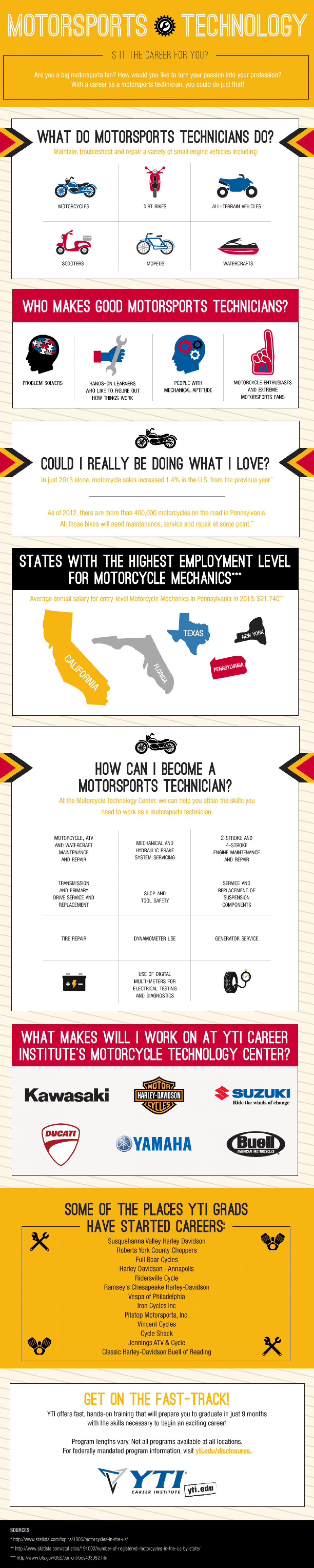 MOTORSPORTS TECHNOLOGY Infographic