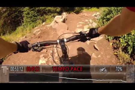 Mountain Bike GoPro Video Edit Infographic