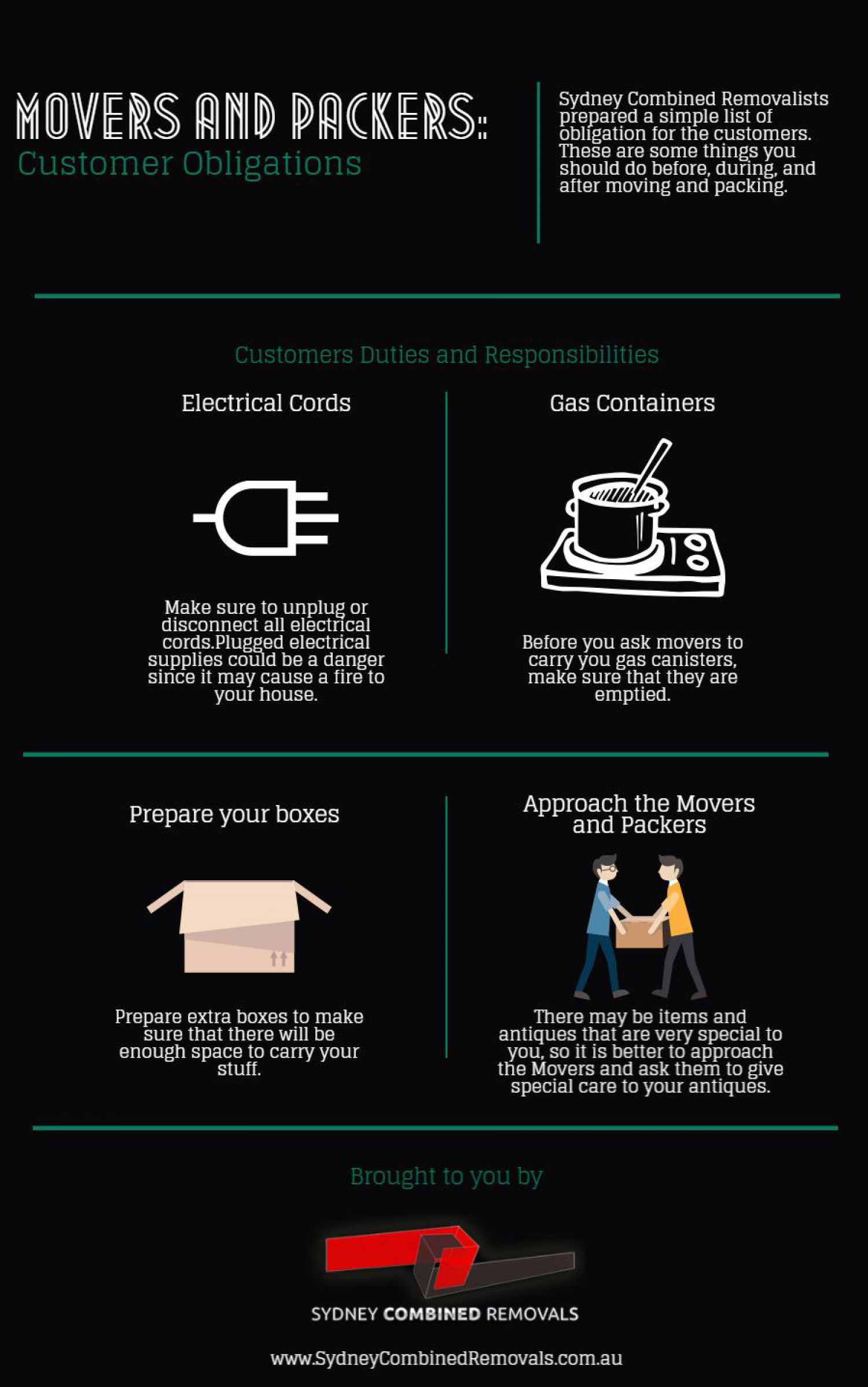 Movers and Packers: Customer Obligations Infographic
